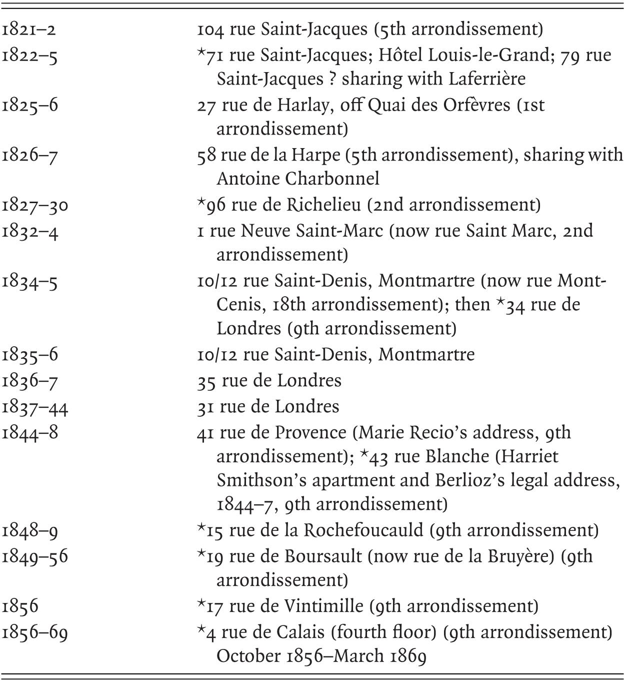 Dictionary - The Cambridge Berlioz Encyclopedia