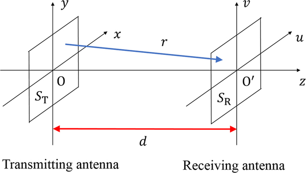 Synthesis loss in receiving array antennas and transmission