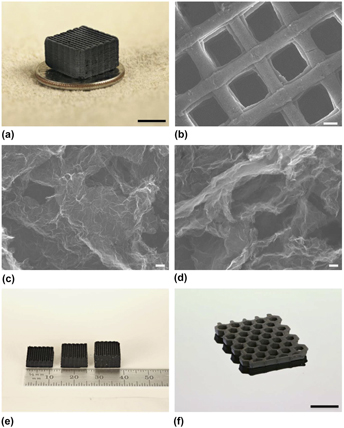 Carbon aerogel evolution: Allotrope, graphene-inspired, and