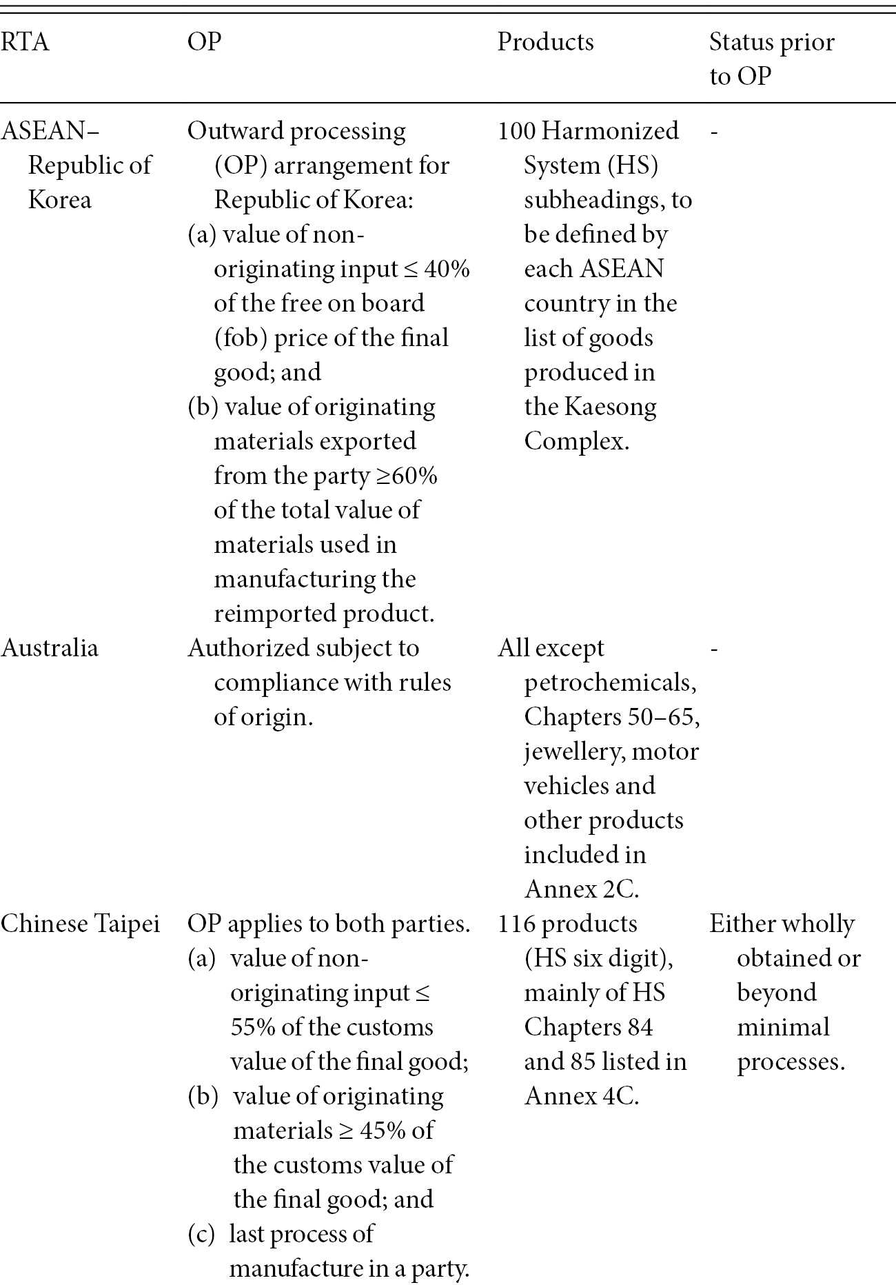 Preferential rules of origin in regional trade agreements