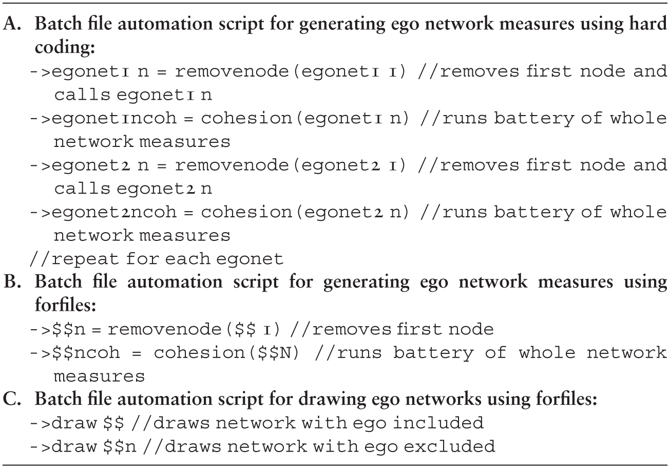 Analyzing Ego Networks (Part III) - Egocentric Network Analysis