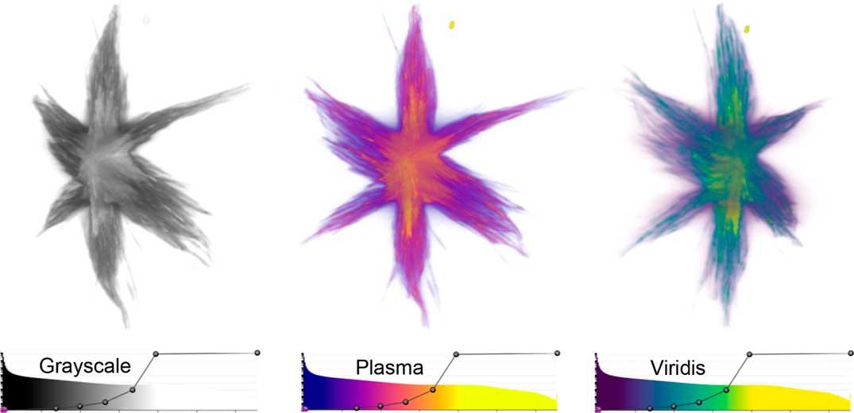 Tutorial on the Visualization of Volumetric Data Using tomviz