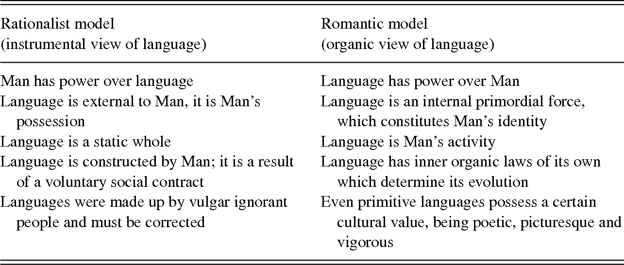 Norms and Margins: Ideology and Concepts (Part I