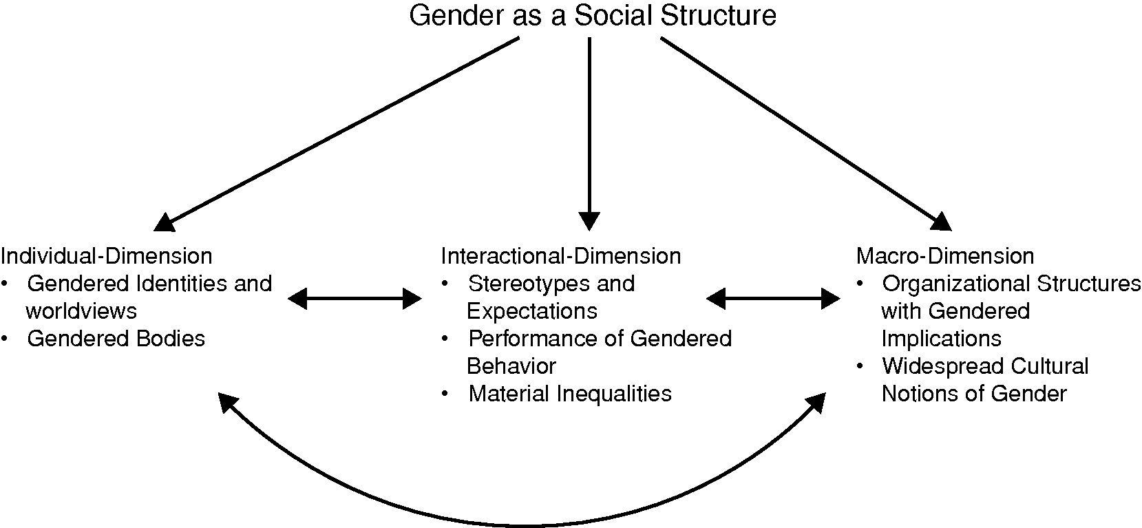 Problems of Discrimination and Inequality (Part III) - The