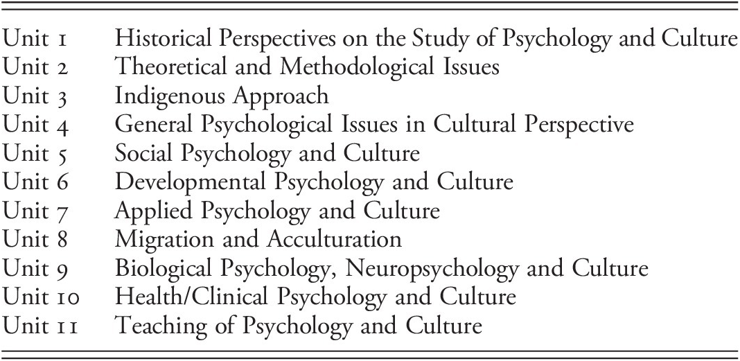 Teaching across the Psychology Curriculum (Part II