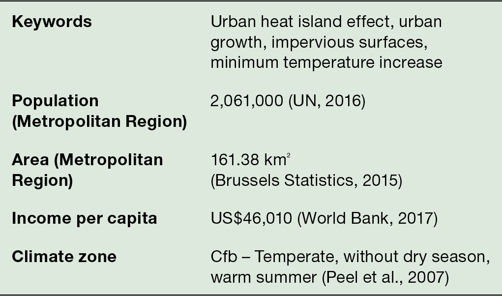 Urban Climate Science Chapter 2 Climate Change And Cities