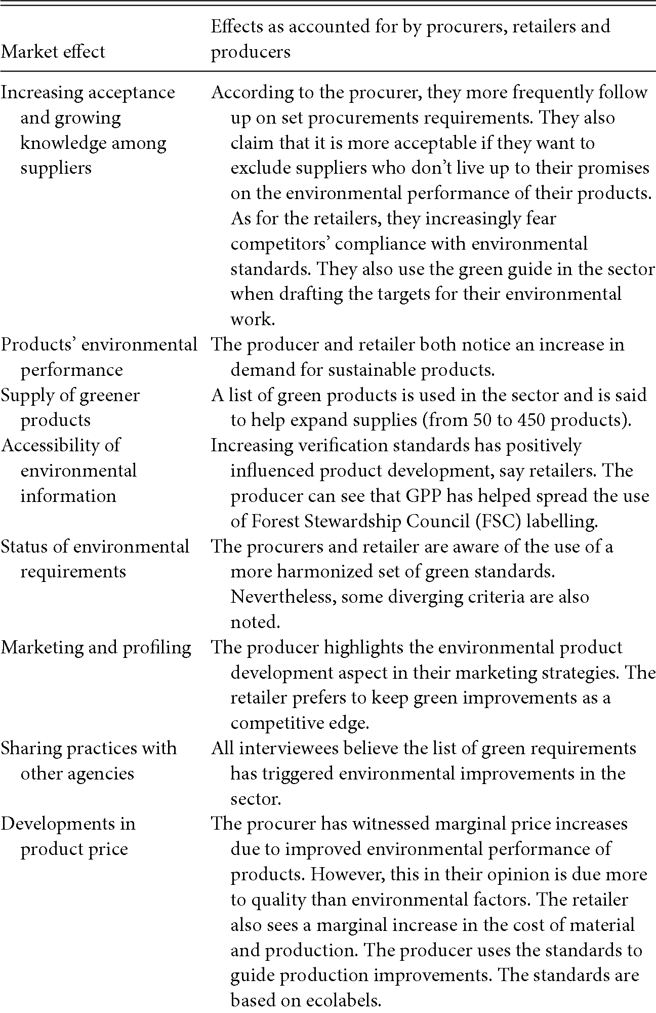 Challenges Related to the Application of European Product