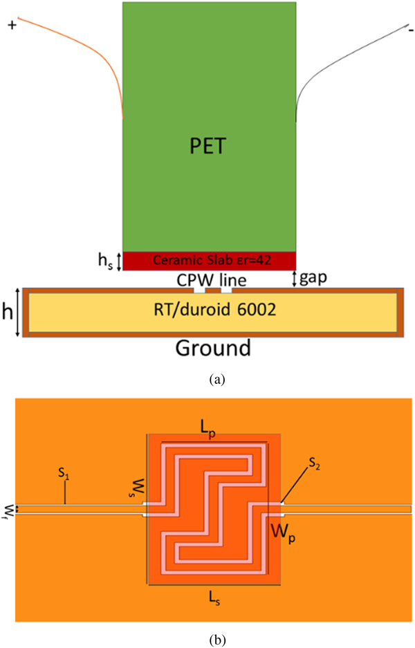 A low-cost wideband phase shifter for two-way mm-wave phased