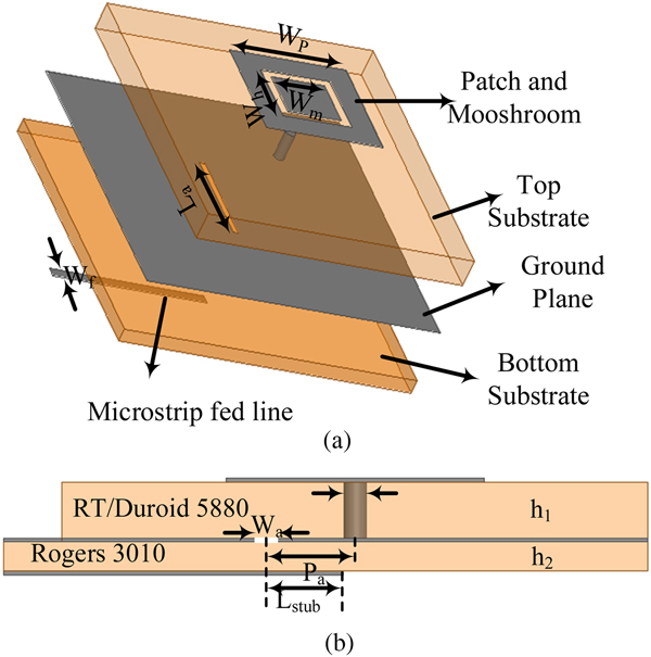 Millimeter-wave beam-steering high gain array antenna by