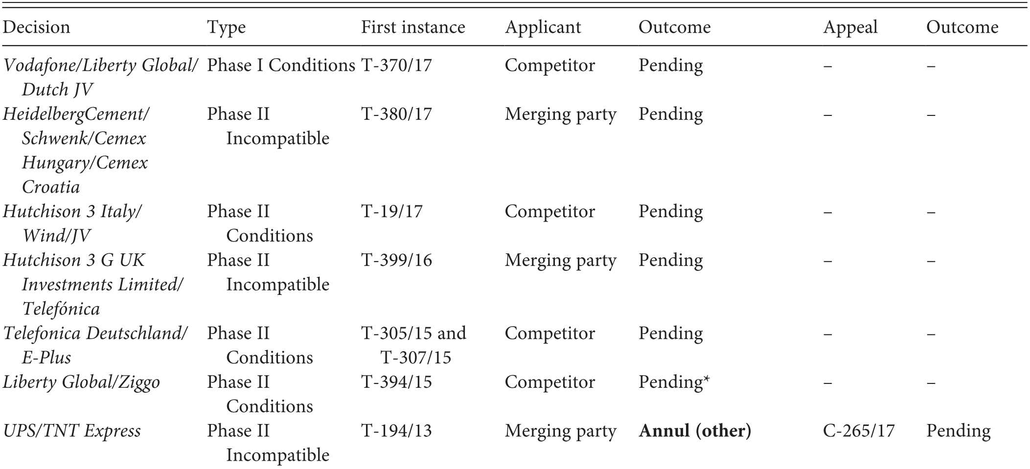 Analysis (Part II) - The Shaping of EU Competition Law