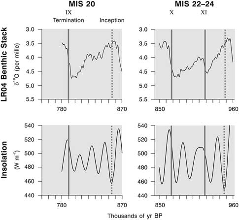 Global glacier dynamics during 100 ka Pleistocene glacial cycles