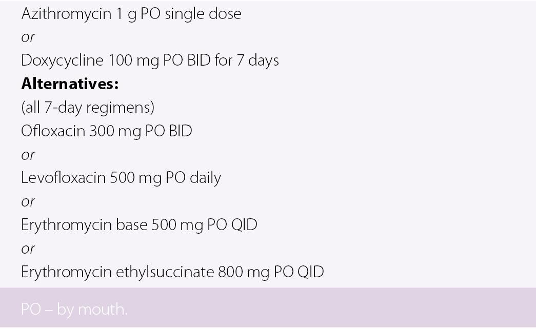 treatment of gonococcal urethritis