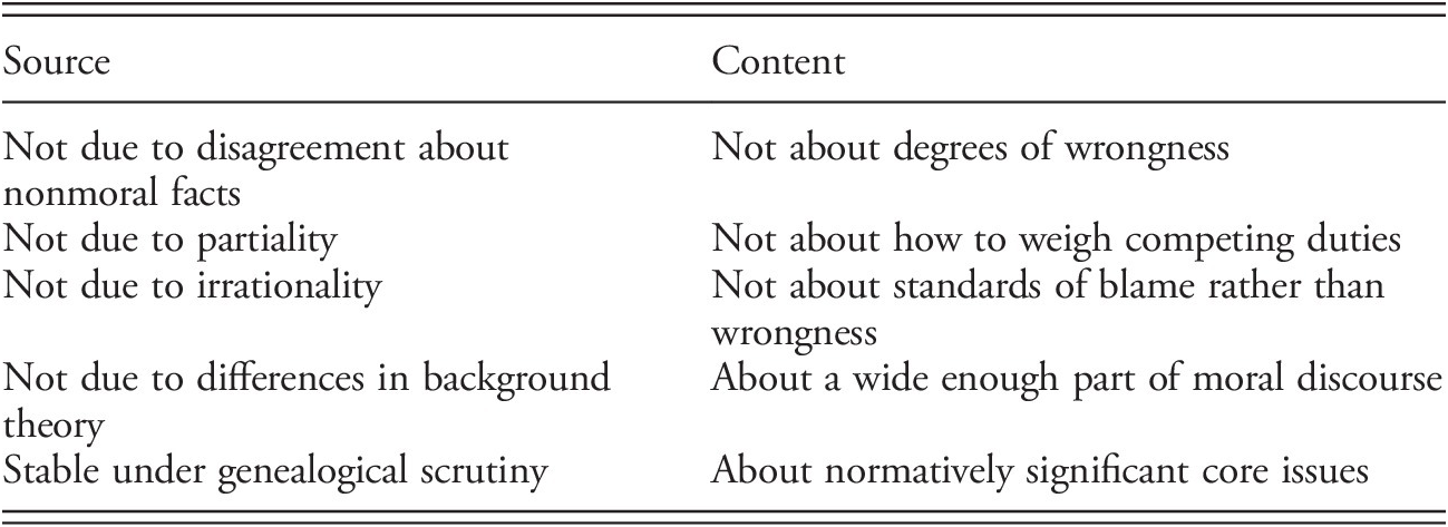 moral realism vs moral relativism