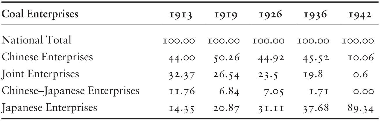 War's Global Reach (Part II) - Environmental Histories of