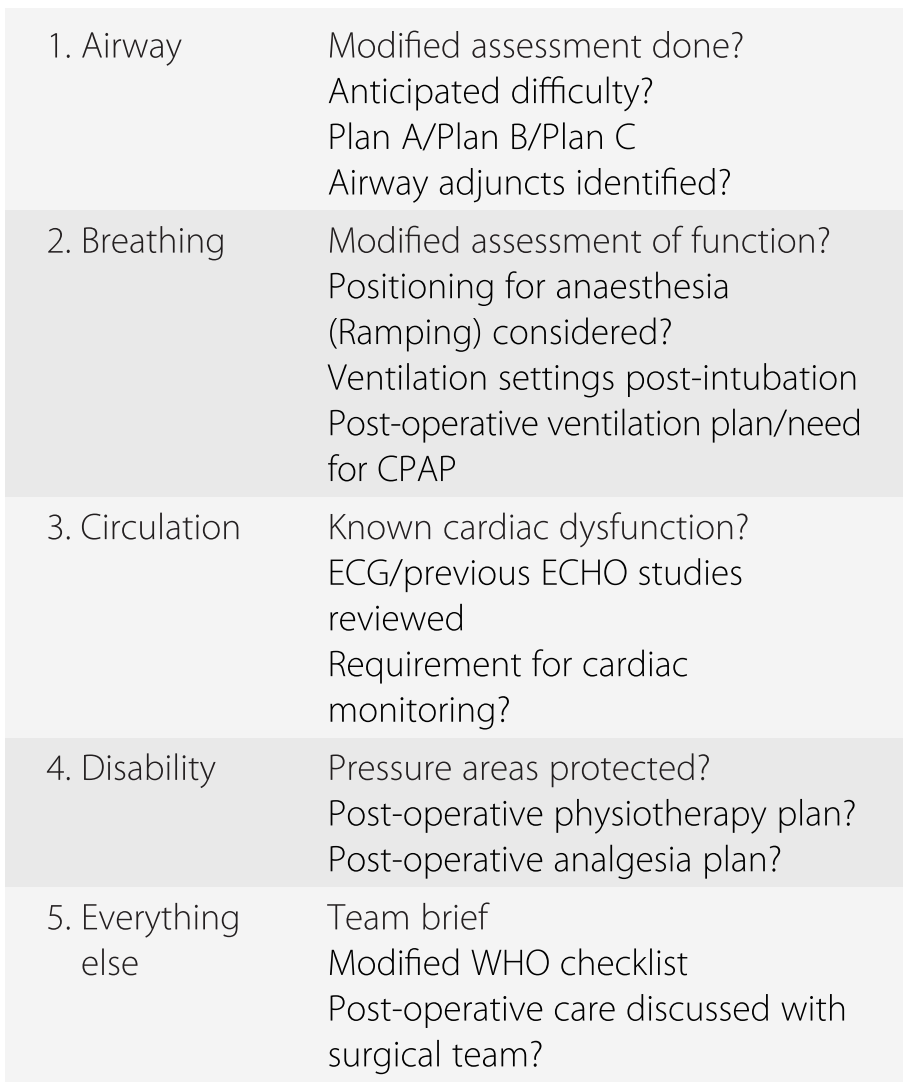 Intra-operative Management (Section 4) - Core Topics in
