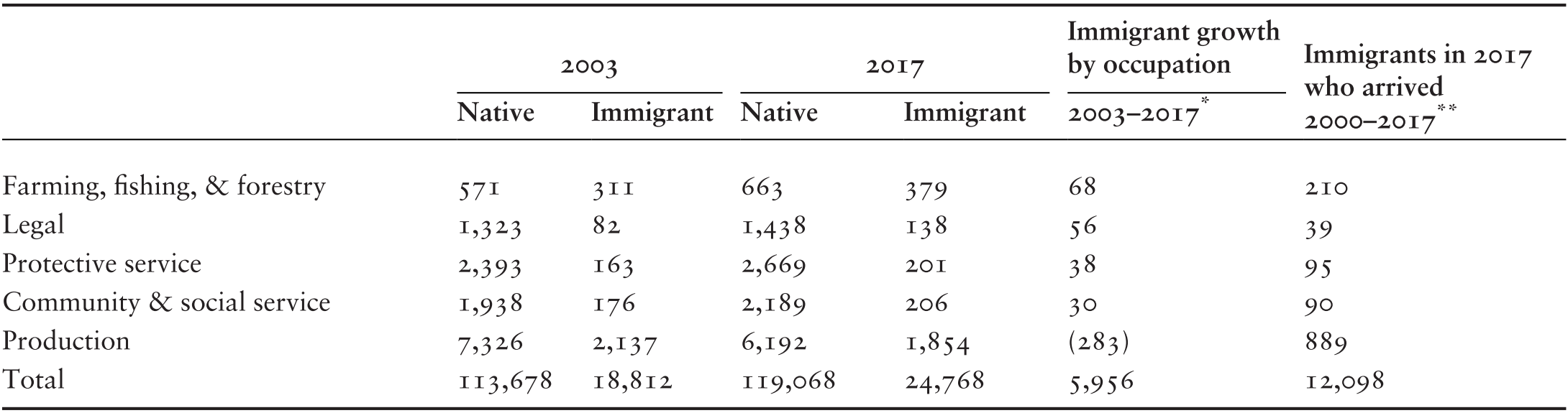 Economics, Demographics, and Race (Part I) - Debating