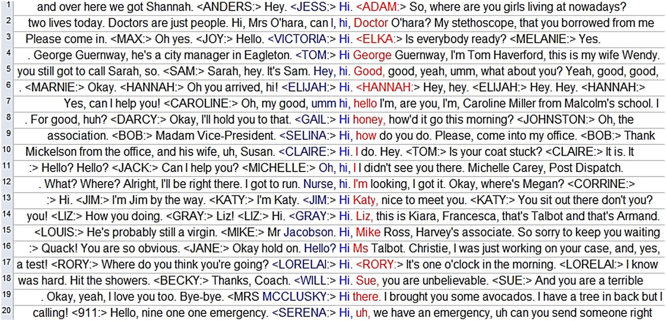 foto de Analyses of SydTV (Part IV) - Language and Television Series