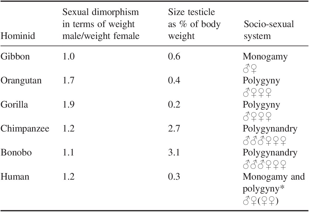 Chromosomes Platypus sex eventually