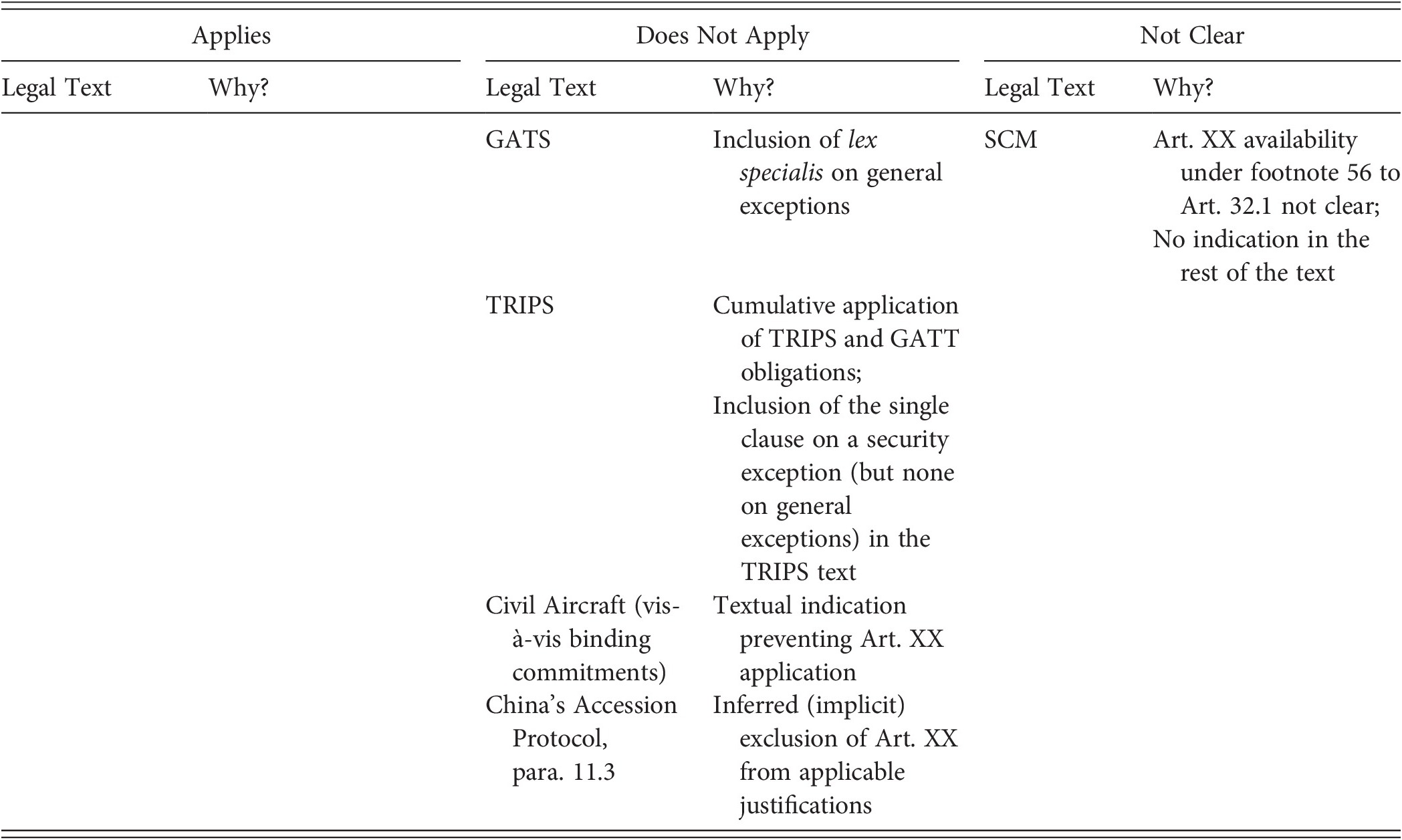 general agreement on tariffs and trade pros and cons