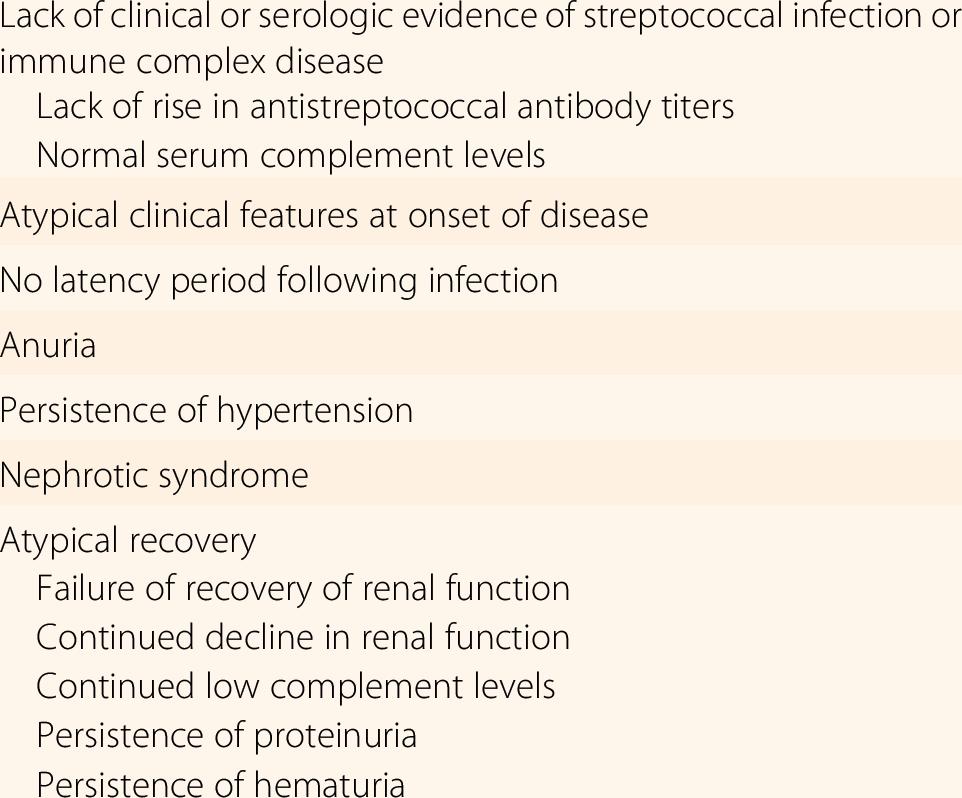 Infection-related Glomerulonephritis, Membranoproliferative