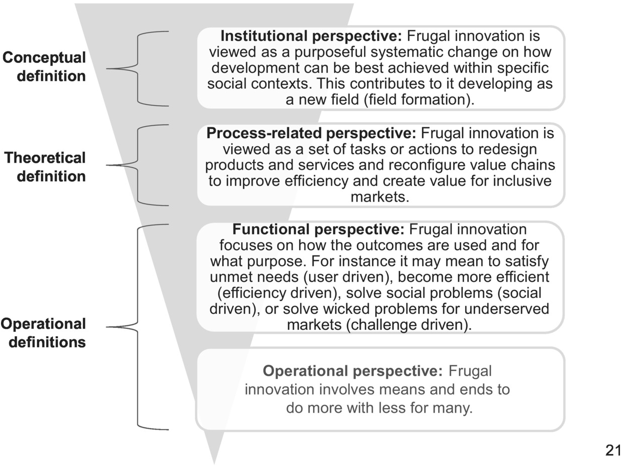 Towards a Theory of Frugal Innovation (Part II) - Frugal