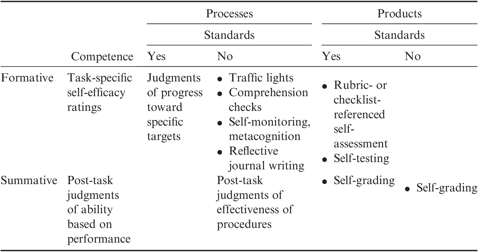 Contexts and Sources of Feedback (Part III) - The Cambridge
