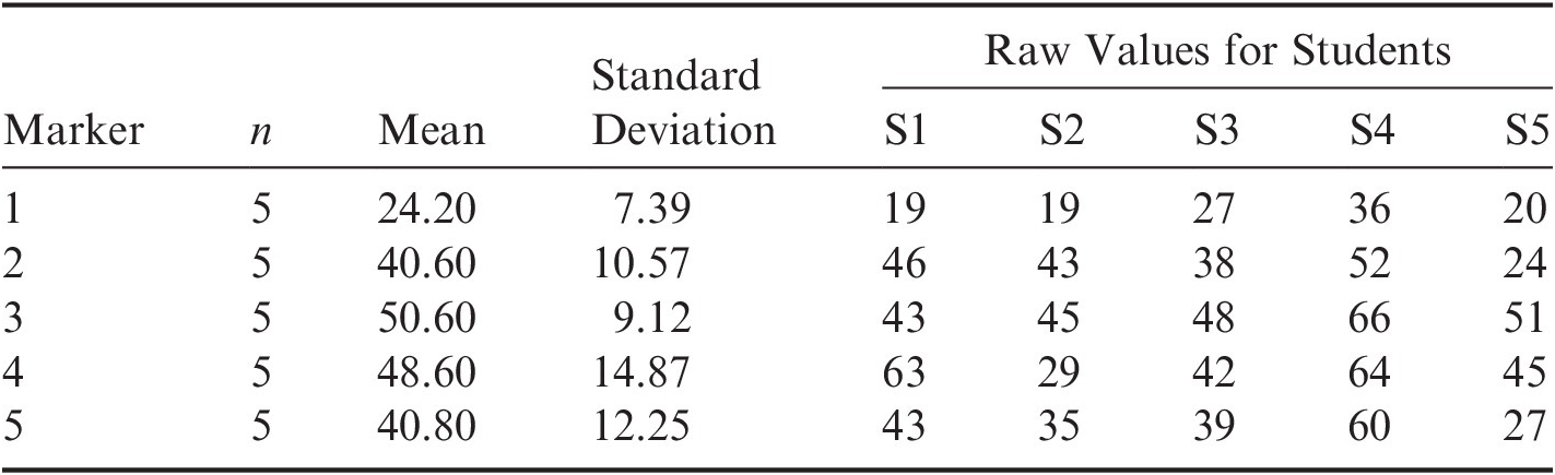 Theoretical Foundations (Part I) - The Cambridge Handbook of