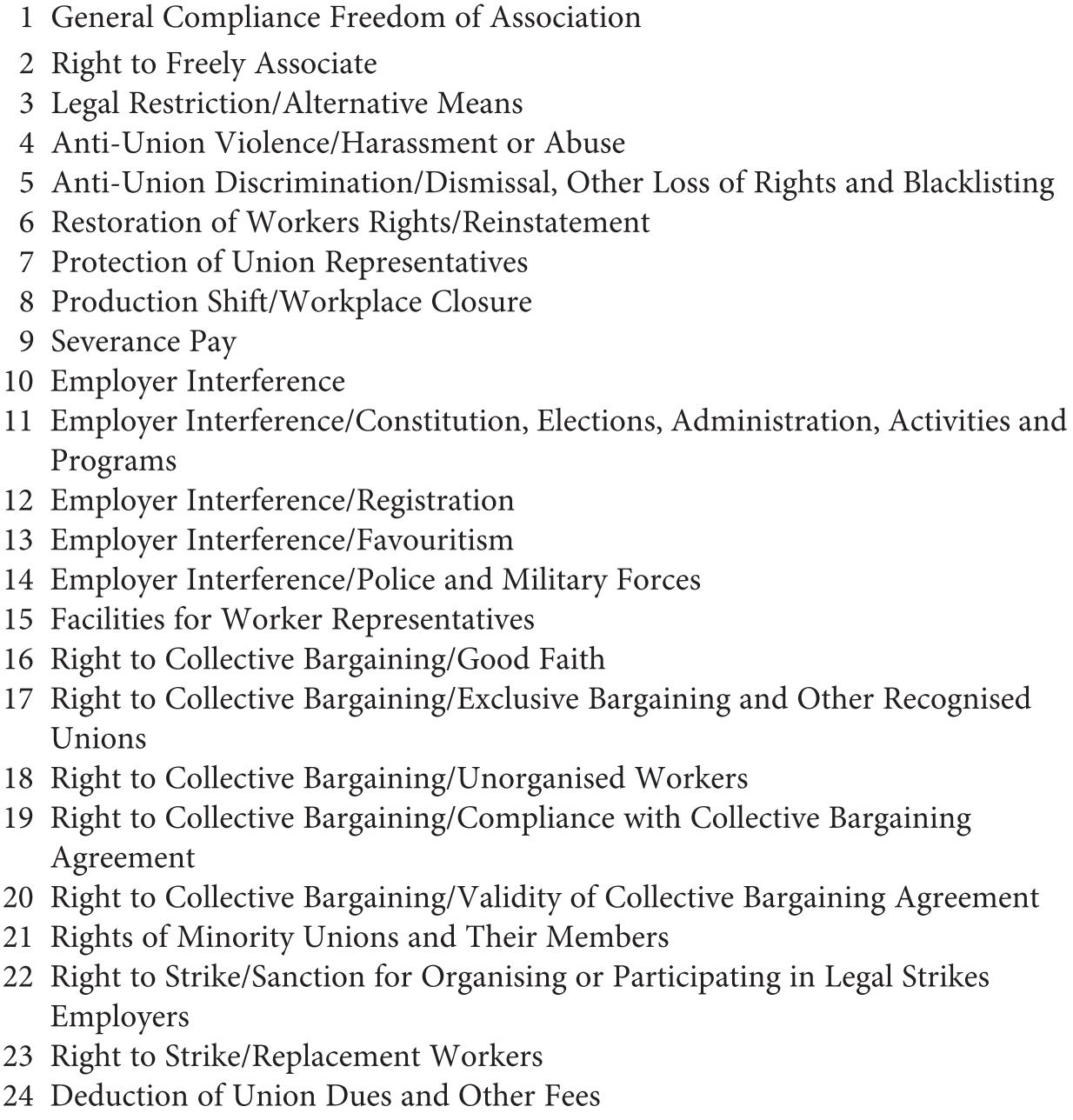 Implementation and Enforcement (Part IV) - Global