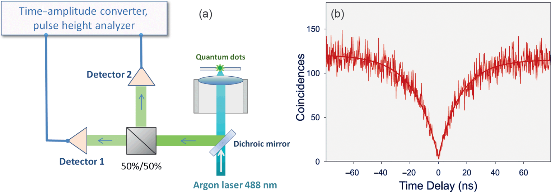 Emerging nanophotonics (Chapter 12) - Applied Nanophotonics