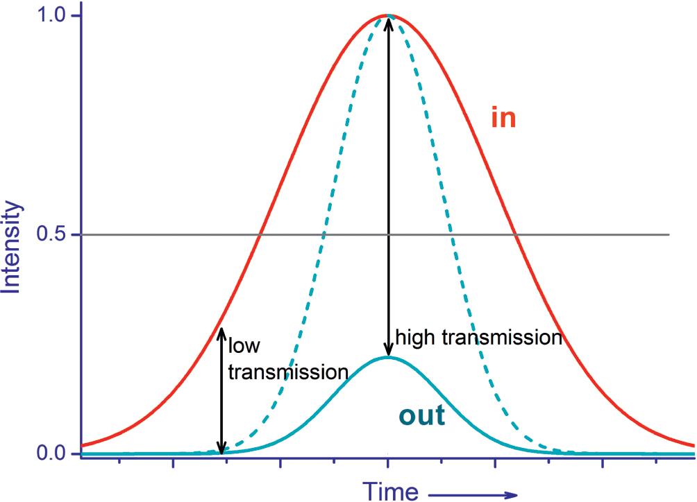Advances and challenges (Part II) - Applied Nanophotonics