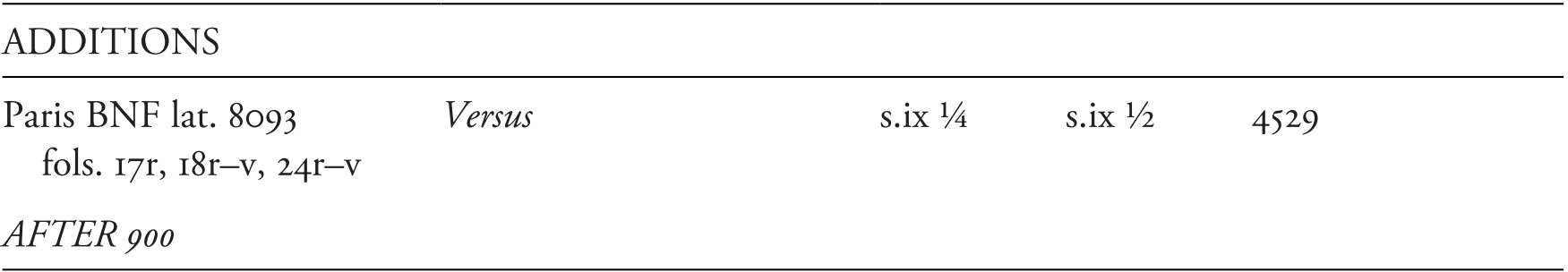 rychlost datování honolulu