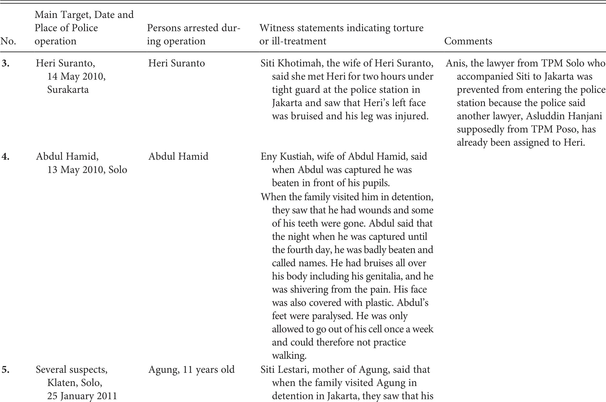 hukum dating Dalam islam