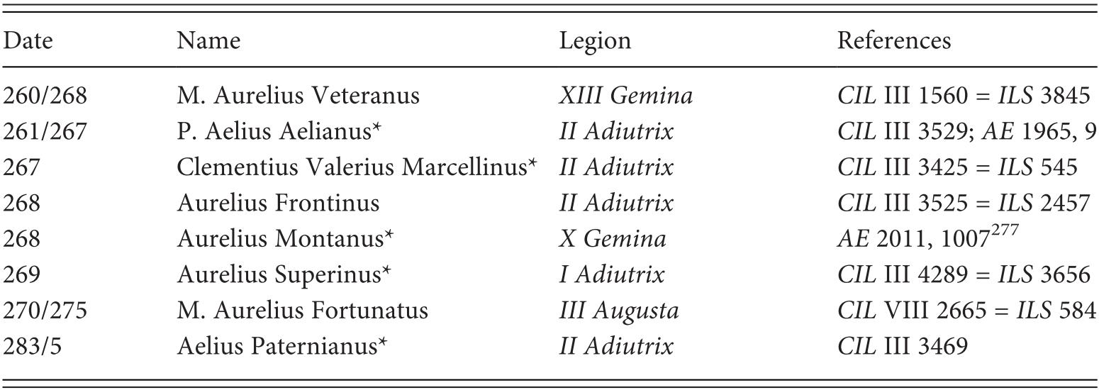 frag-caesar synonym