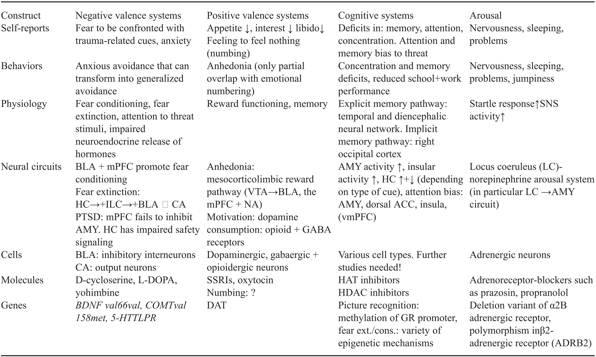 Acute Stress Disorder (Chapter 25) - The Cambridge Handbook