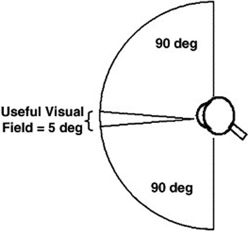 Science of Image Perception (Part II) - The Handbook of