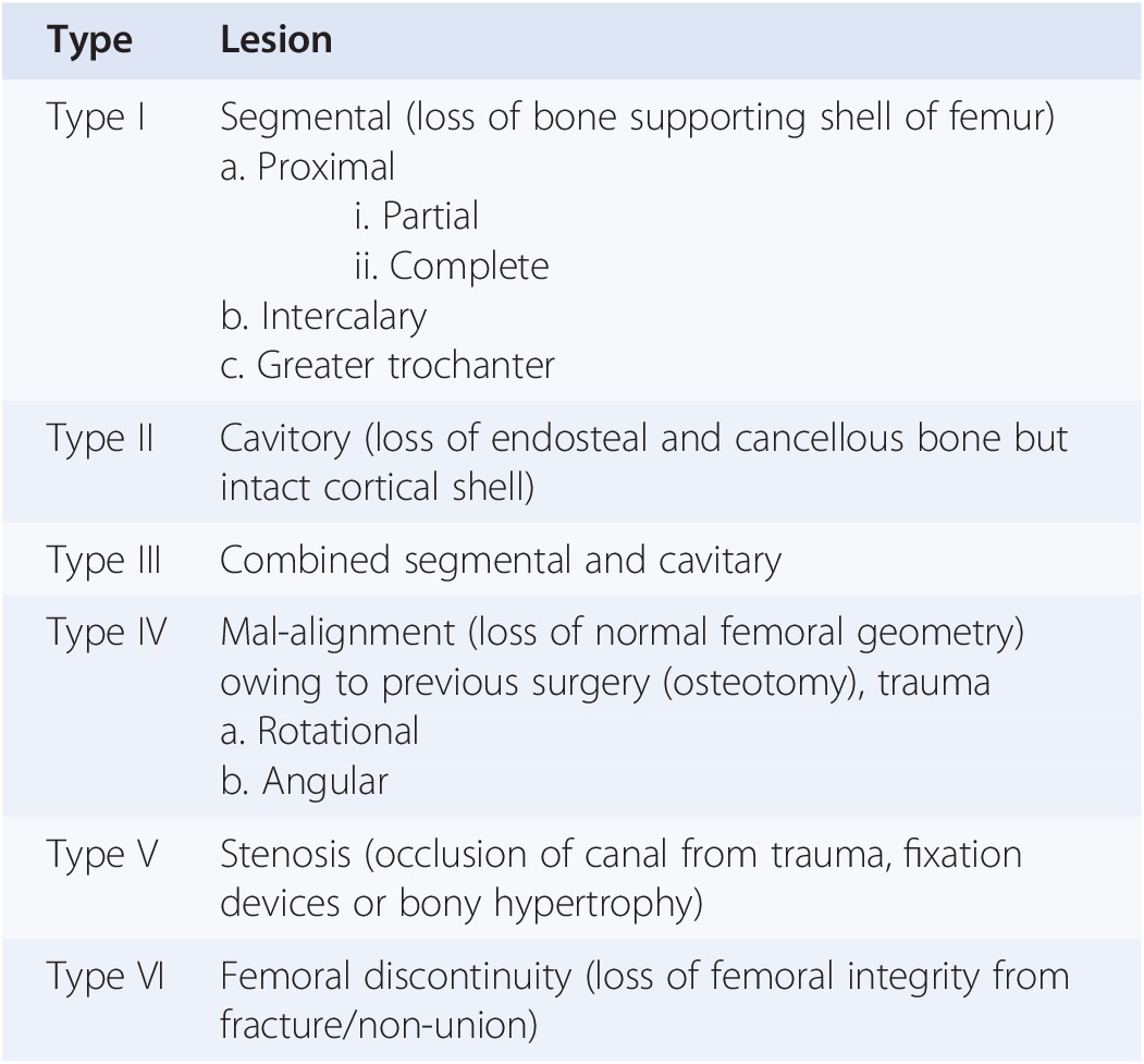 The general orthopaedics and pathology oral (Section 4