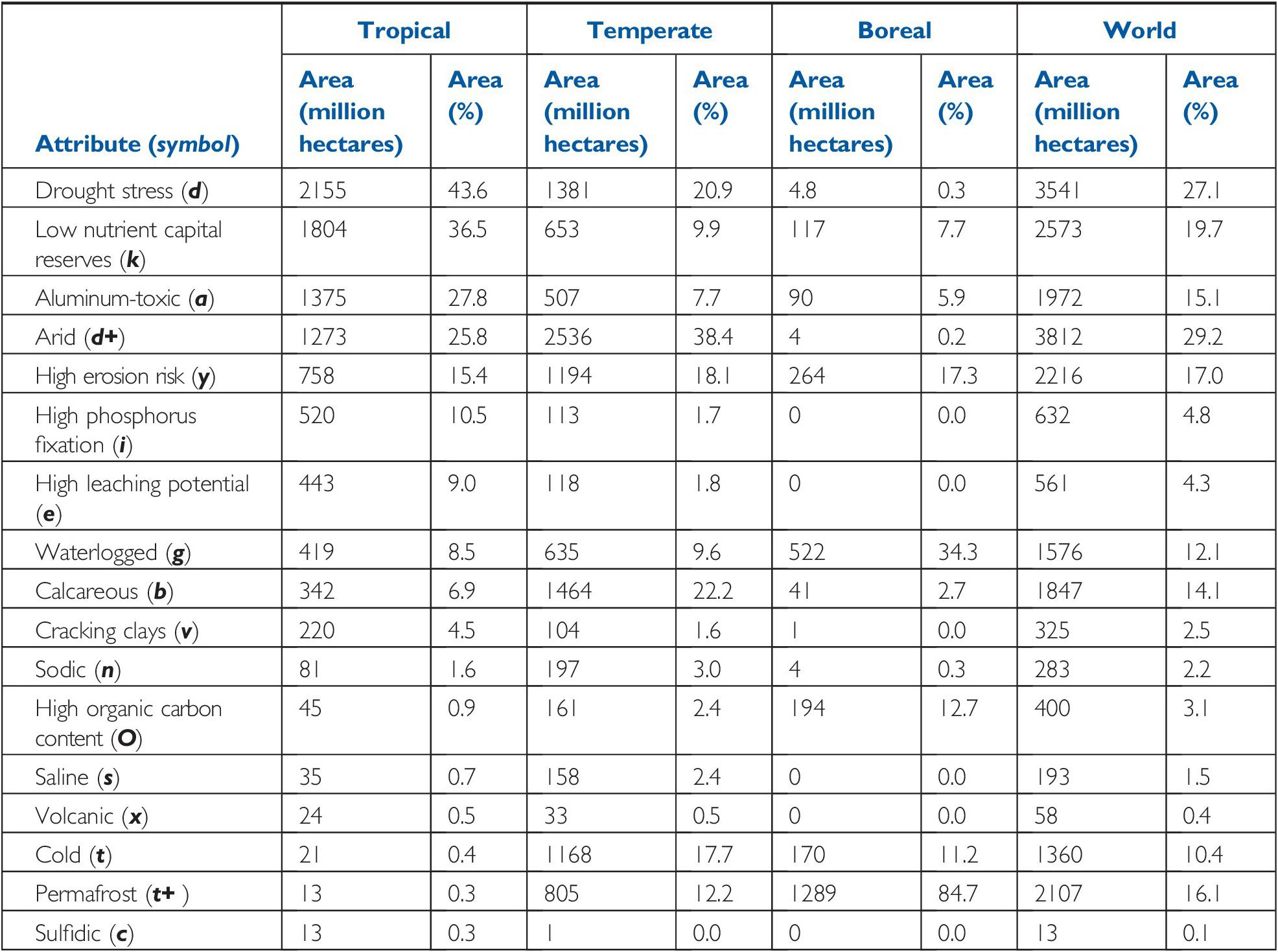 """Report grains Set pilote foret grains 28 pièces 2,4-13,4 mm 3//32/"""" 1//2/"""""""