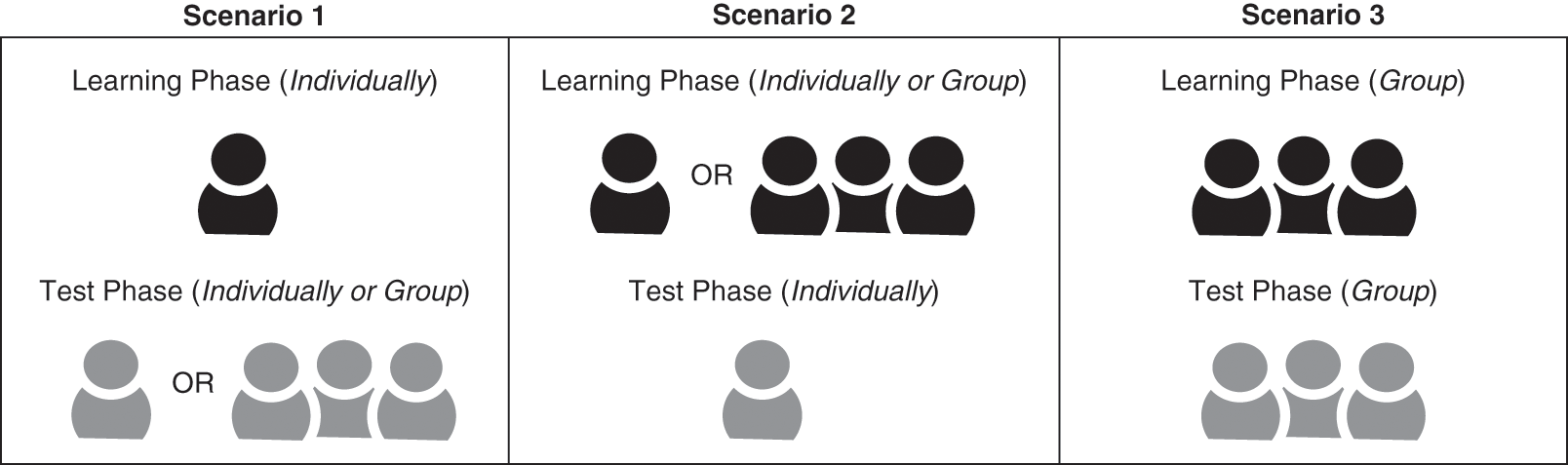 General Learning Strategies (Part IV) - The Cambridge