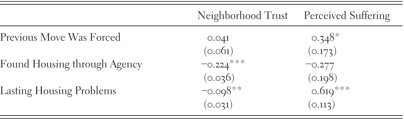 How Housing Dynamics Shape Neighborhood Perceptions (Chapter