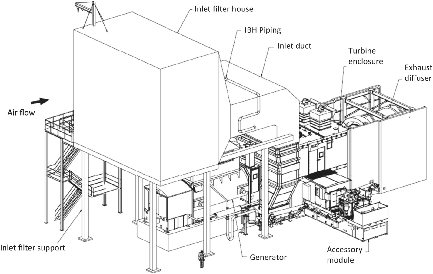 The Hardware (Chapter 14) - Gas Turbines for Electric Power