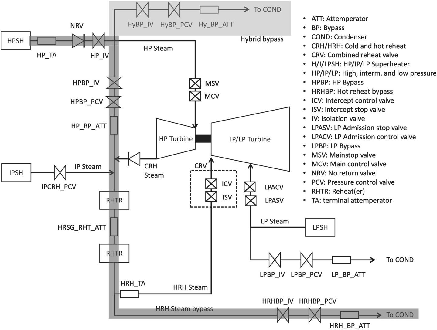 Iec Metric Motors Wiring Diagrams Wiring Harness Wiring Diagram