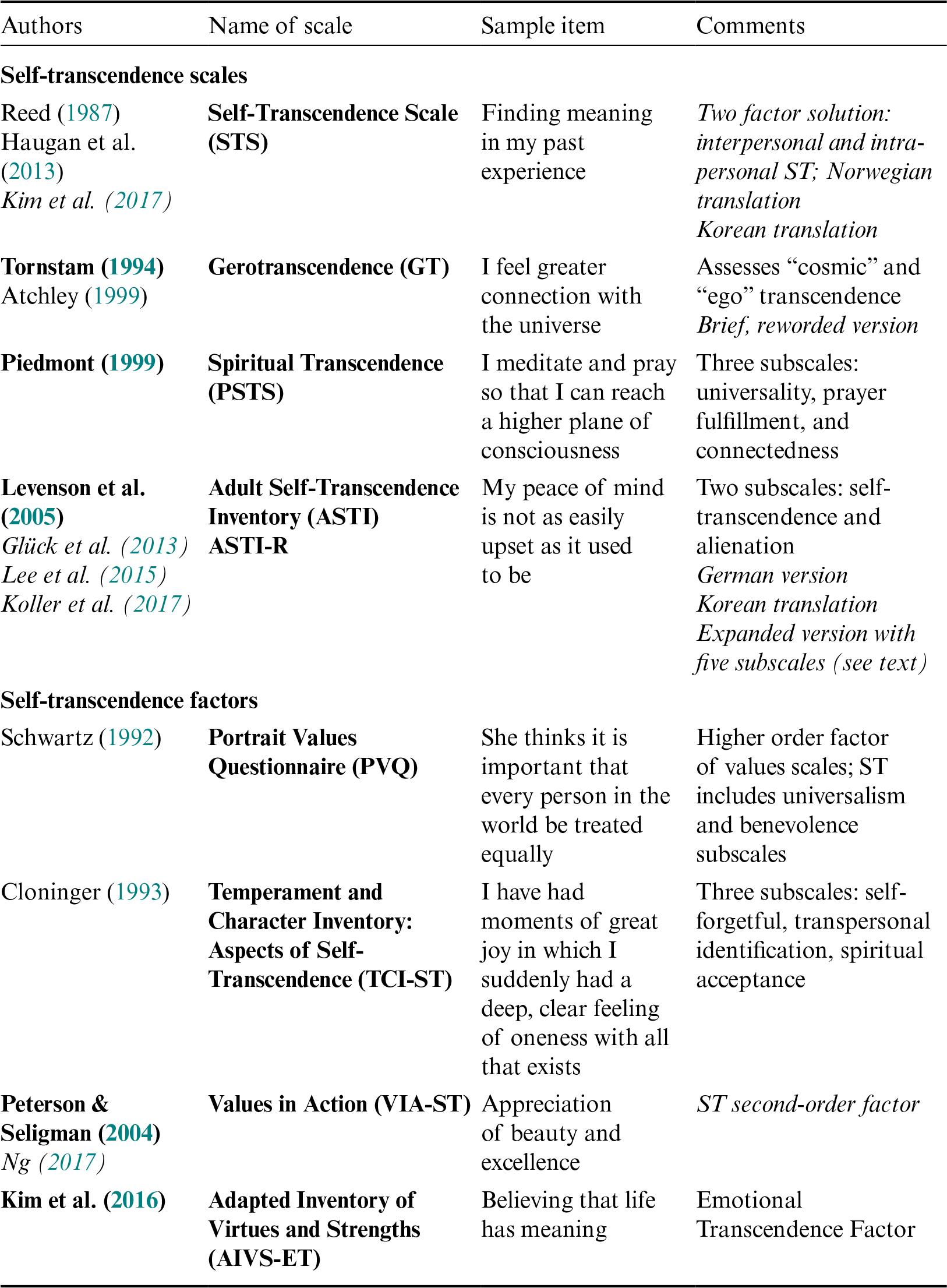 Adult Cd Universe conceptions of wisdom (part ii) - the cambridge handbook of