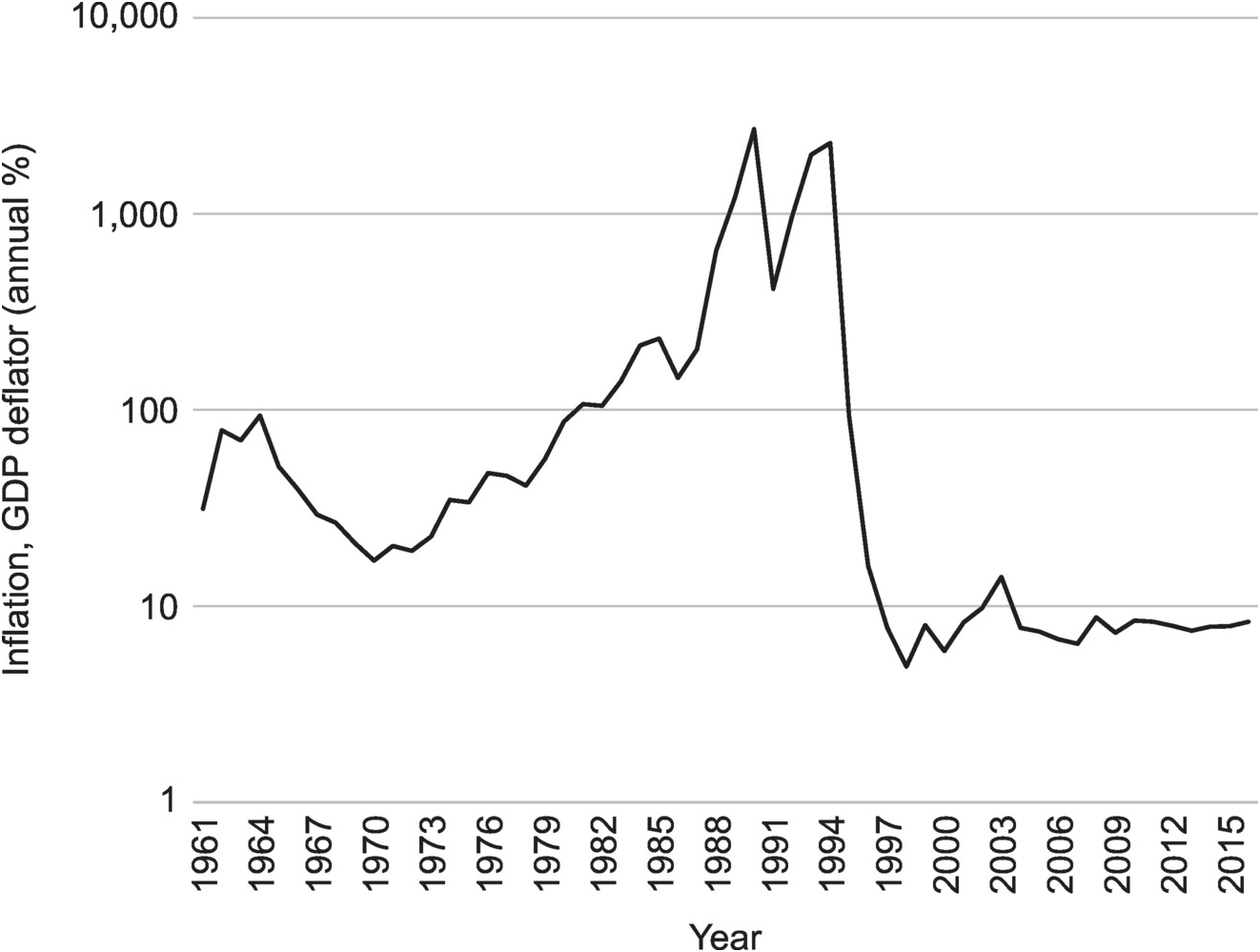 Banking Crises, Policy and Politics in the United Kingdom