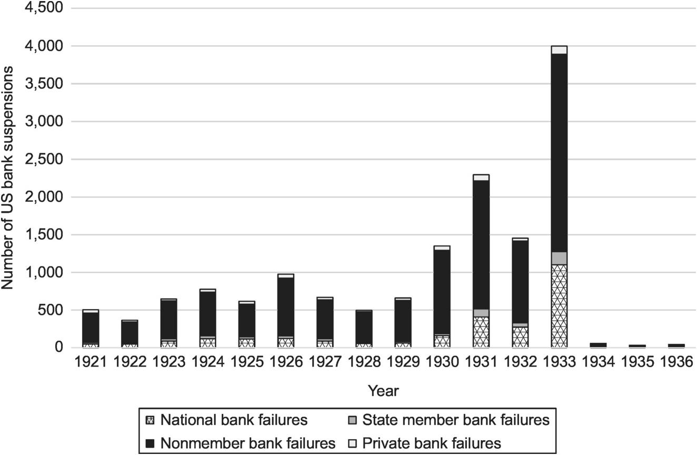 WR US 1875 $100 National Bank of North Carolina Silver Bullion Bar For Him