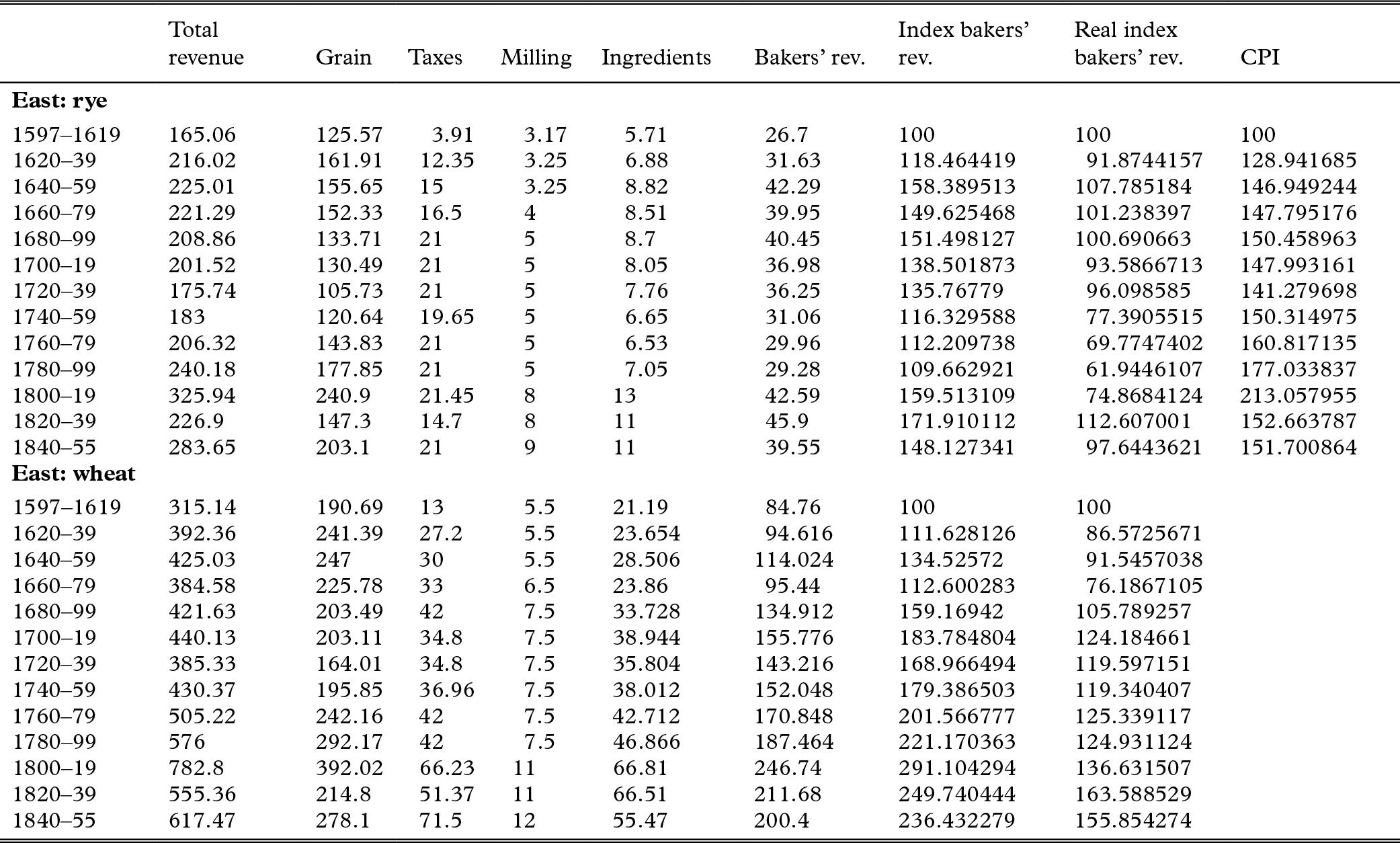 cs-cart version 133 exploit