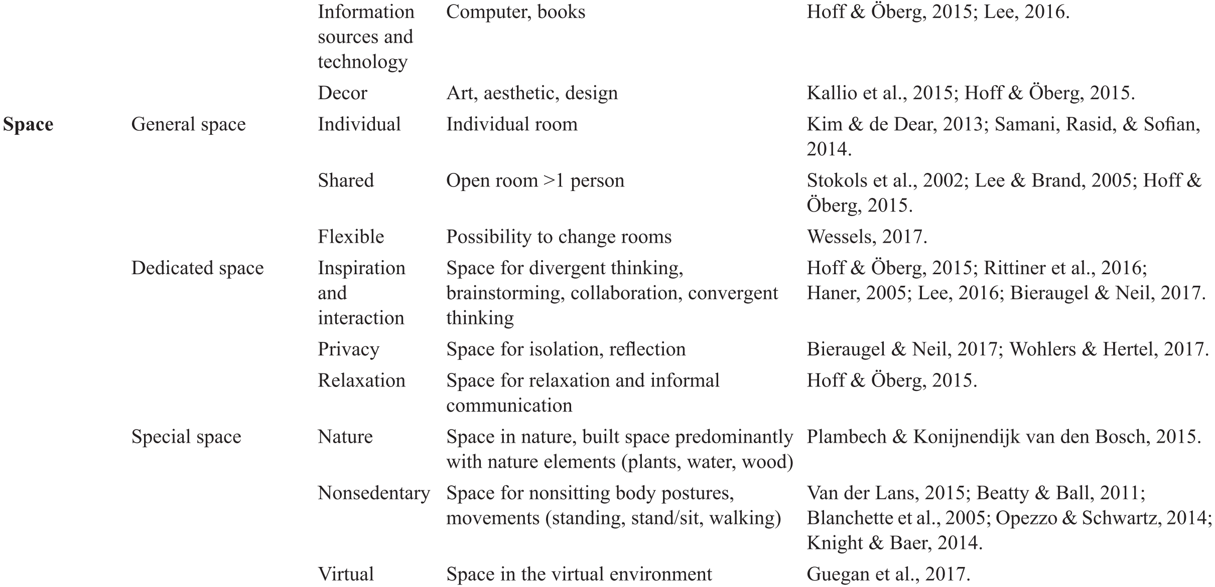 Differential Bases for Creativity (Part III) - The Cambridge