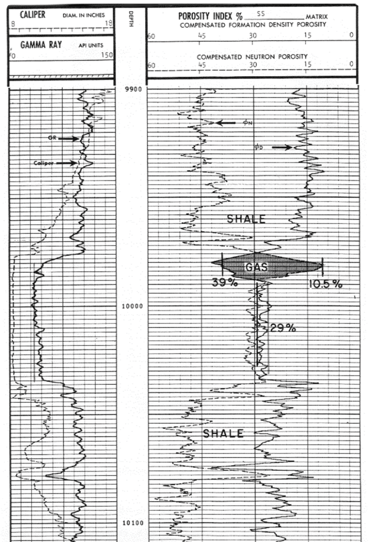 Well Logging (Chapter 11) - Geophysics and Geosequestration