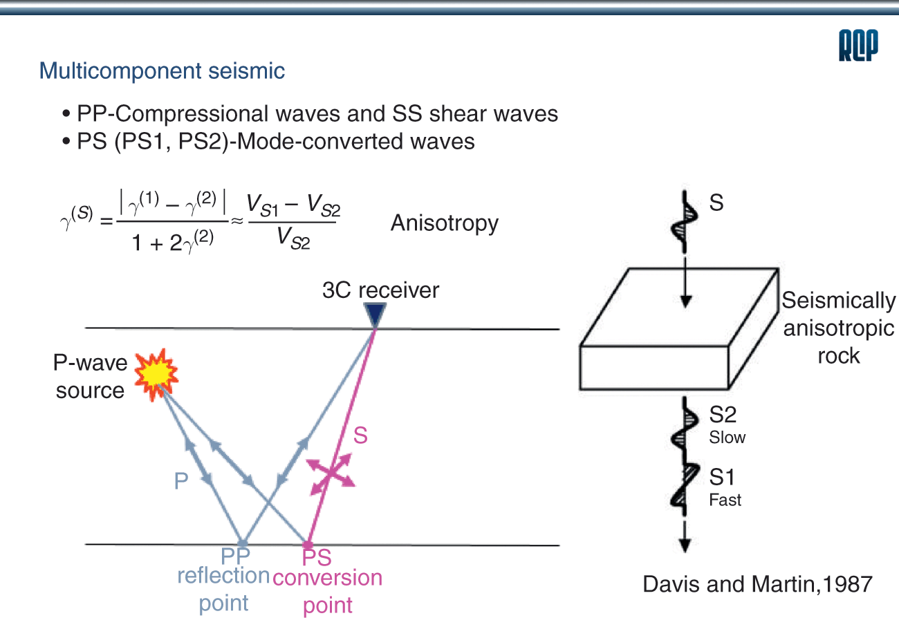 Geophysical Techniques (Part II) - Geophysics and