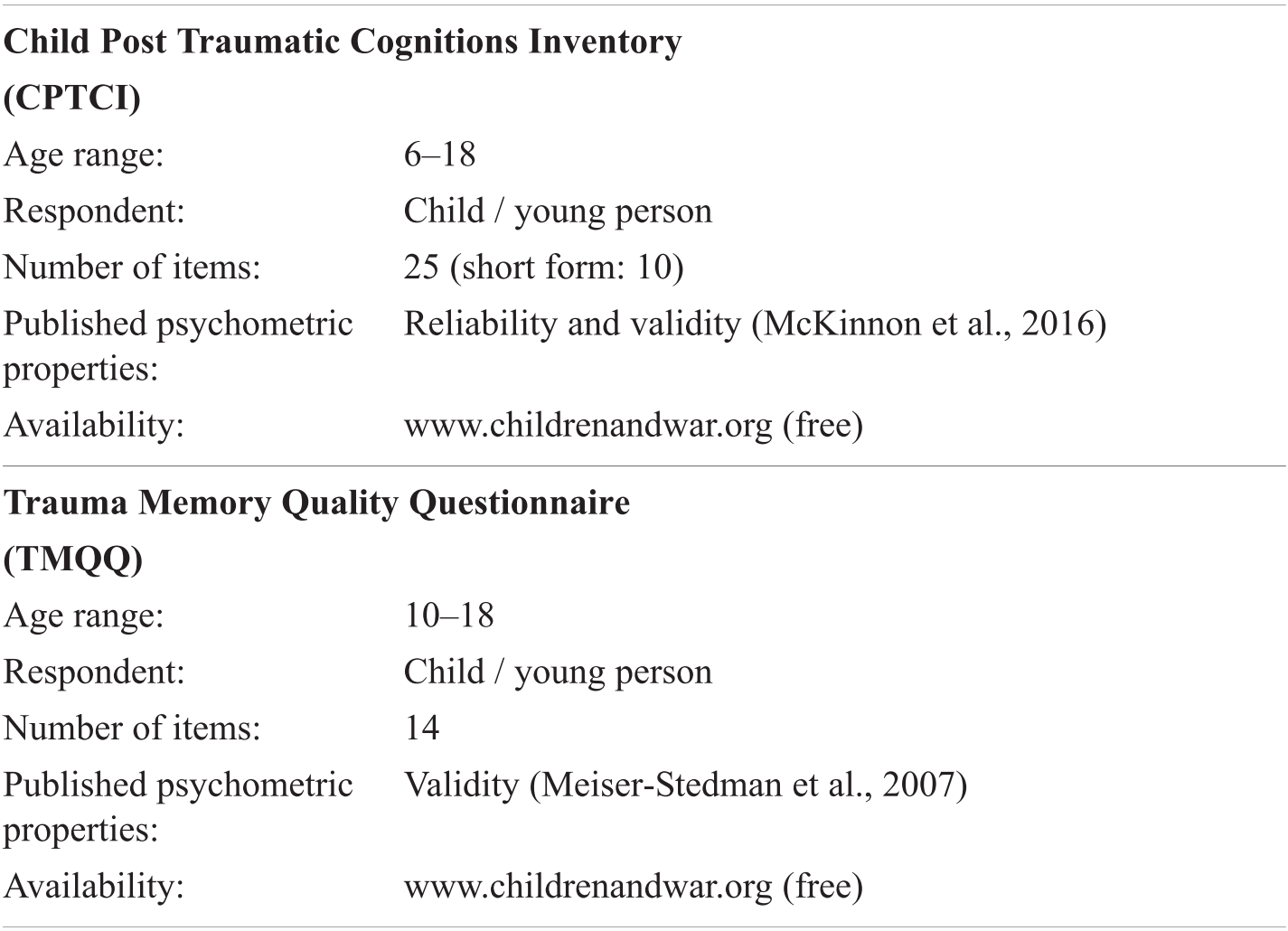 Early Trauma Plus Adhd Ups Risk Of Self Harm Psych Central >> Post Traumatic Stress Disorder Part Iii Innovations In Cbt For