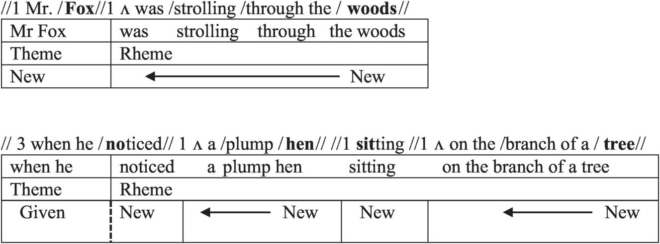 bináris opciók woodes cc)